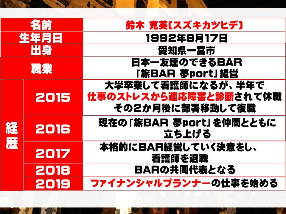 f:id:mizushunsuke:20190811130601j:plain