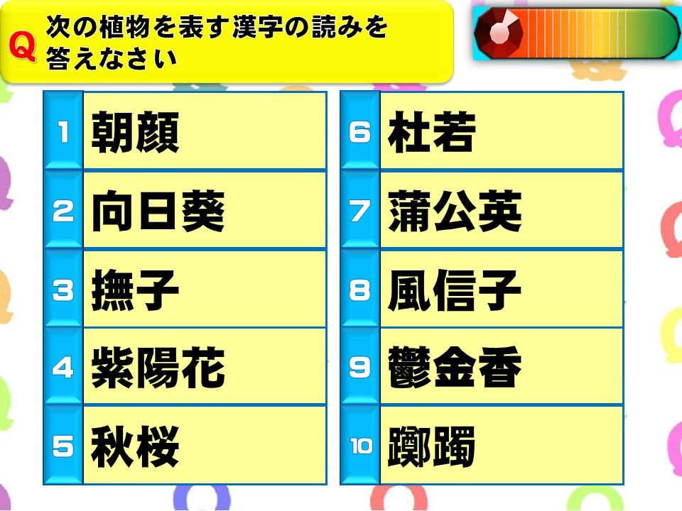 f:id:mizushunsuke:20190813161218j:plain