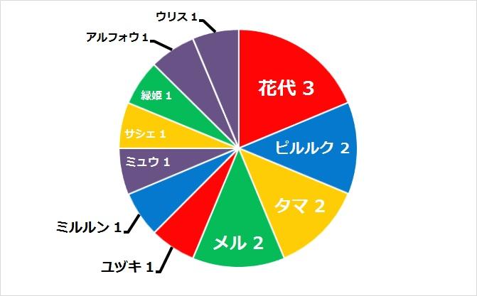 f:id:mizusimakiyoi07:20161208024154j:plain