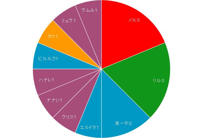 f:id:mizusimakiyoi07:20161210004311p:plain