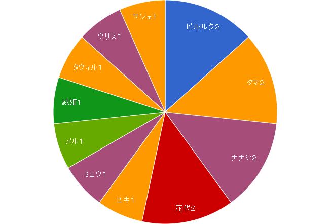 f:id:mizusimakiyoi07:20161214030513p:plain