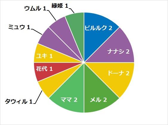 f:id:mizusimakiyoi07:20161221173153j:plain