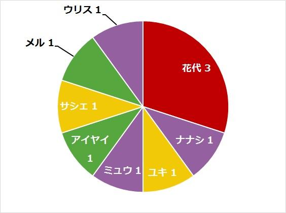 f:id:mizusimakiyoi07:20170111020643j:plain