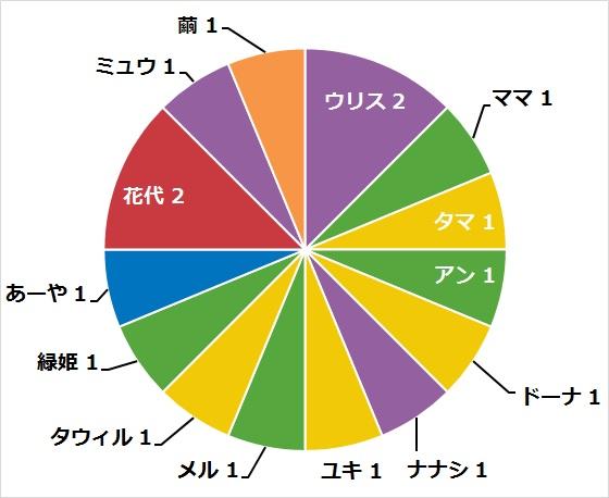 f:id:mizusimakiyoi07:20170114035256j:plain