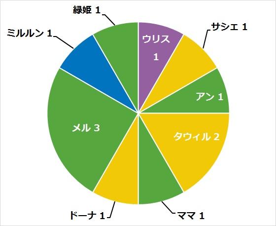 f:id:mizusimakiyoi07:20170120005016j:plain
