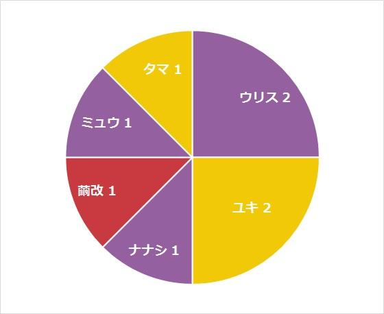 f:id:mizusimakiyoi07:20170209184208j:plain