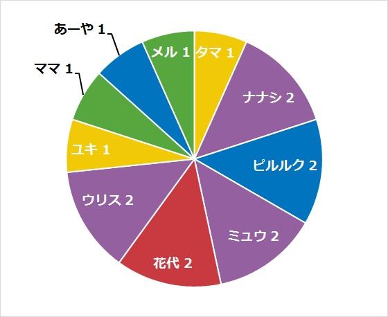 f:id:mizusimakiyoi07:20170214180350j:plain
