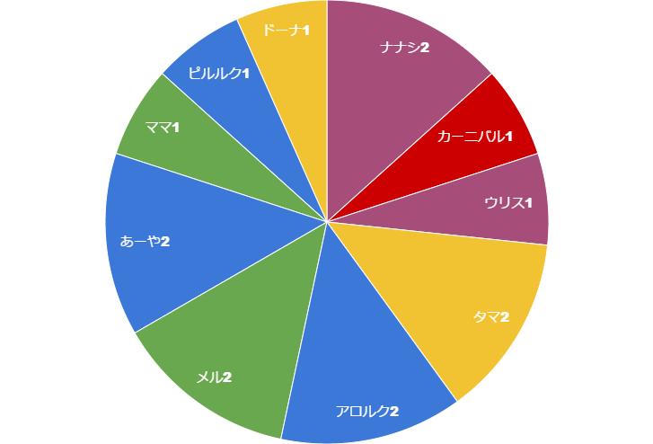 f:id:mizusimakiyoi07:20170307032822p:plain