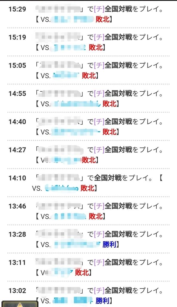 f:id:mizusuraimu:20190202140022j:plain