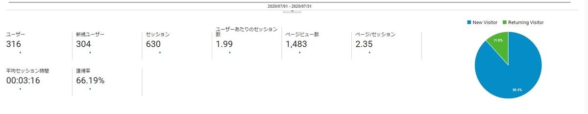 f:id:mizusuraimu:20200801174944j:plain
