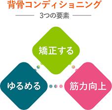 f:id:mizutaiso:20210502221006p:plain