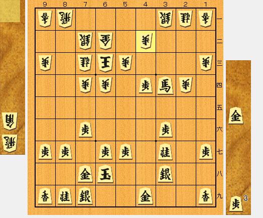 f:id:mizutama-shogi:20180321235515p:plain