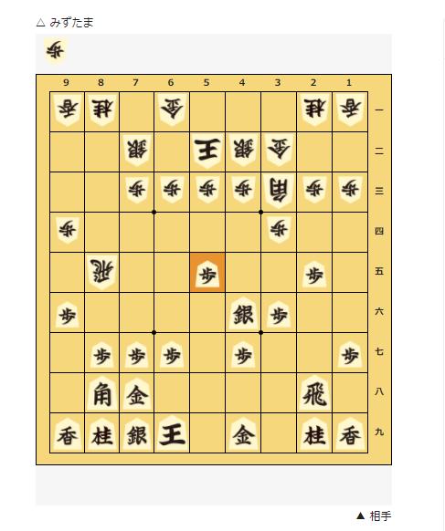 f:id:mizutama-shogi:20180322004147p:plain
