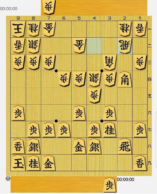 f:id:mizutama-shogi:20180412183500j:image