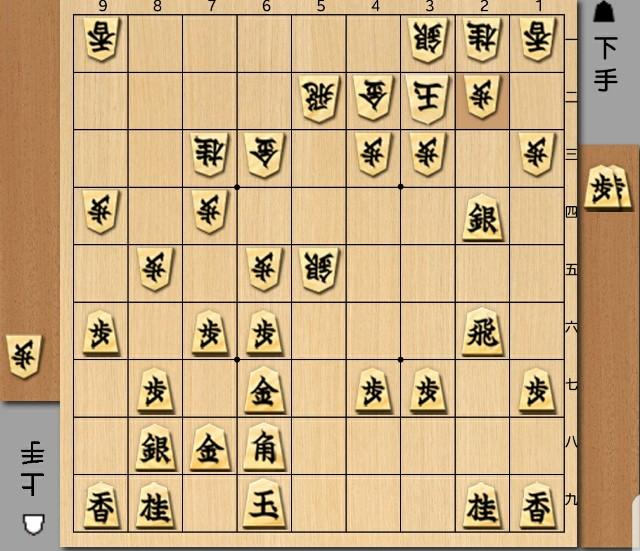 f:id:mizutama-shogi:20180415212910j:image