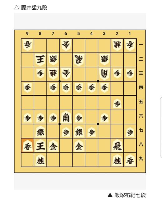 f:id:mizutama-shogi:20180424231927j:image