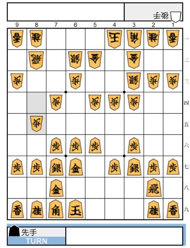 f:id:mizutama-shogi:20180508212949p:plain