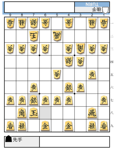f:id:mizutama-shogi:20180508213232p:plain
