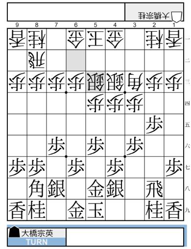 f:id:mizutama-shogi:20180509161721p:plain