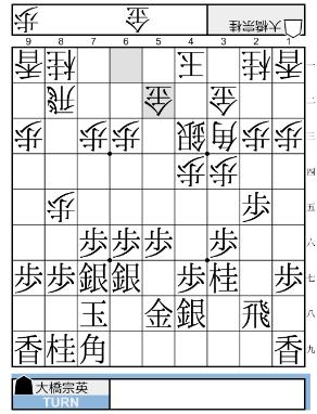 f:id:mizutama-shogi:20180509163628p:plain