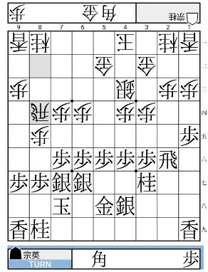 f:id:mizutama-shogi:20180510211756j:image
