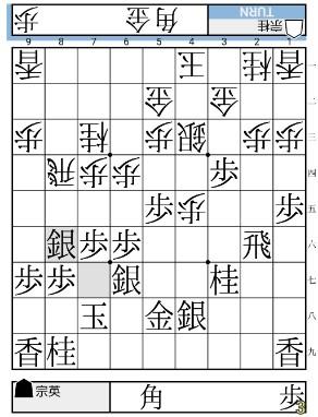 f:id:mizutama-shogi:20180510213933j:image