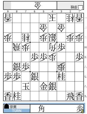 f:id:mizutama-shogi:20180510214153j:image