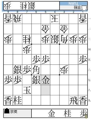 f:id:mizutama-shogi:20180510214823j:image