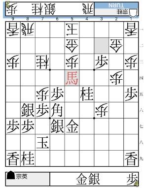 f:id:mizutama-shogi:20180510215454j:image