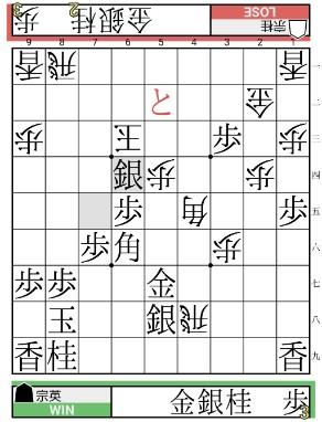 f:id:mizutama-shogi:20180510221401j:image