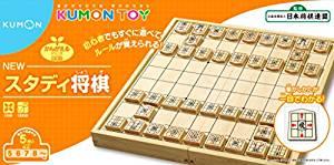 f:id:mizutama-shogi:20180511154748p:plain