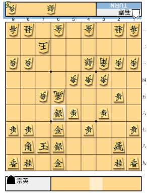 f:id:mizutama-shogi:20180517214546p:plain