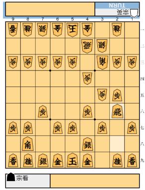f:id:mizutama-shogi:20180517224232p:plain