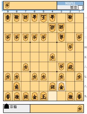 f:id:mizutama-shogi:20180517224603p:plain