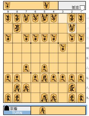 f:id:mizutama-shogi:20180517225322p:plain