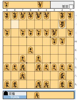 f:id:mizutama-shogi:20180517225549p:plain