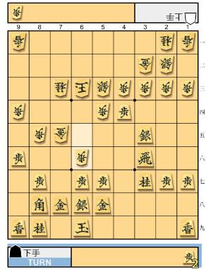 f:id:mizutama-shogi:20180520181109p:plain
