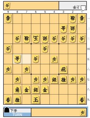 f:id:mizutama-shogi:20180524222554j:image