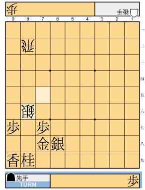 f:id:mizutama-shogi:20180526010242p:plain