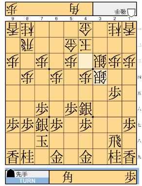 f:id:mizutama-shogi:20180526012627p:plain