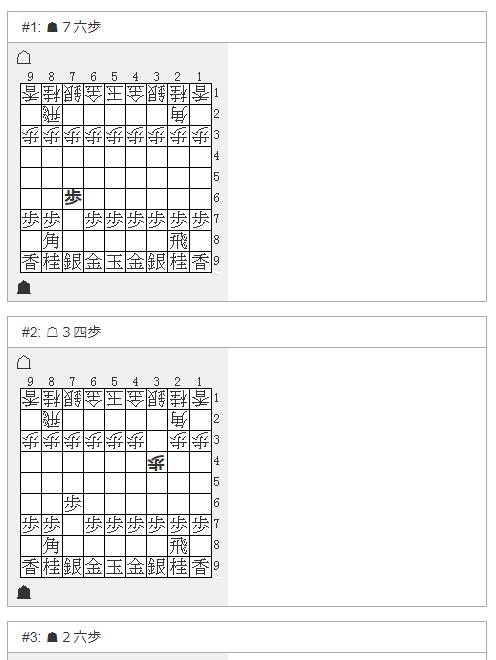 f:id:mizutama-shogi:20180531211513p:plain