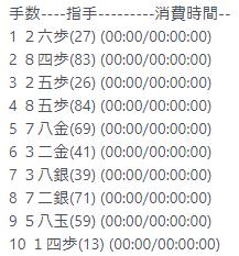 f:id:mizutama-shogi:20180605231040p:plain