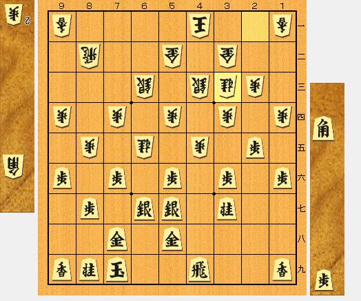 f:id:mizutama-shogi:20180611003117p:plain