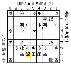 f:id:mizutama-shogi:20180704232952p:plain