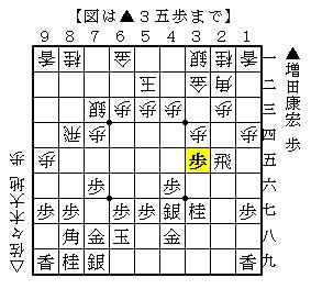 f:id:mizutama-shogi:20180705000230p:plain