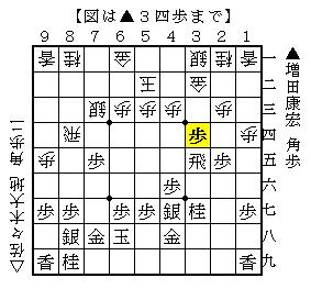 f:id:mizutama-shogi:20180705000405p:plain