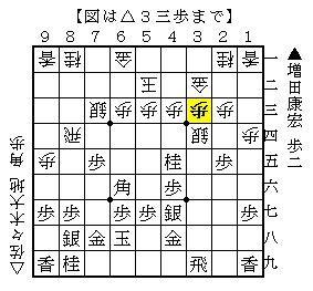 f:id:mizutama-shogi:20180705000607p:plain