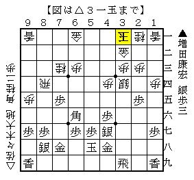 f:id:mizutama-shogi:20180705001254p:plain