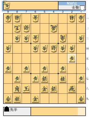 f:id:mizutama-shogi:20180707225029p:plain