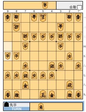 f:id:mizutama-shogi:20180707230122p:plain